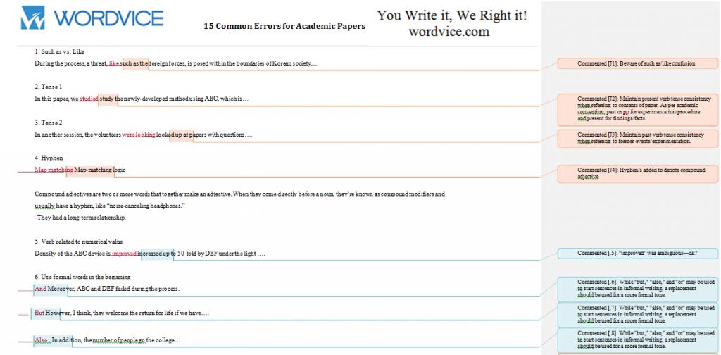 15 common errors